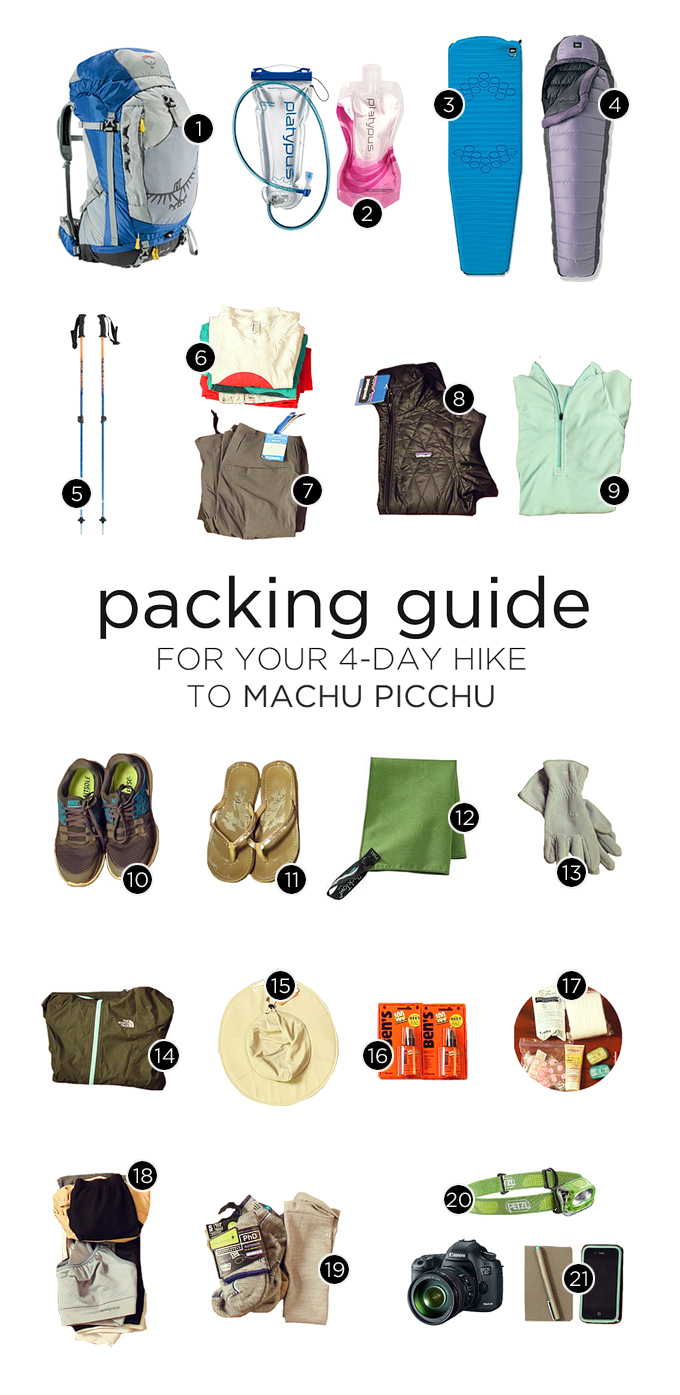 Your Essential Inca Trail Packing List – Machu Picchu Hike