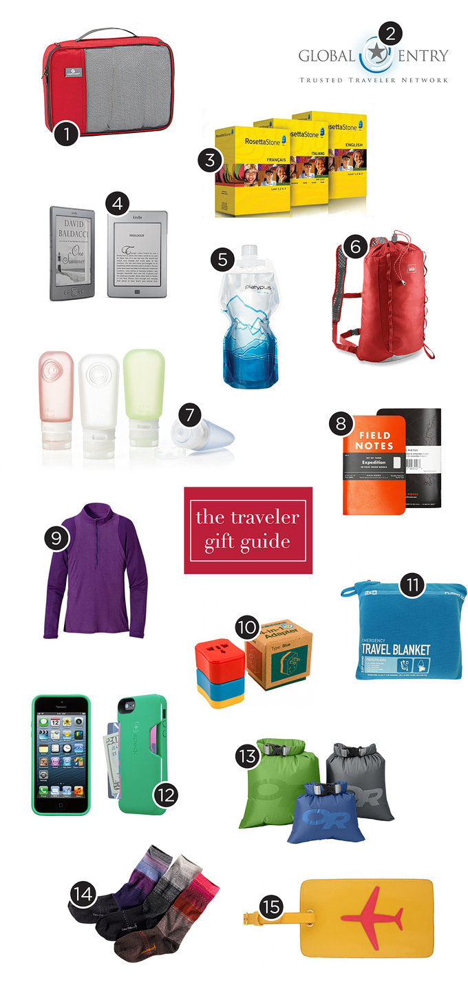 The Traveler Gift Guide: 25 Great Gifts for Travelers.