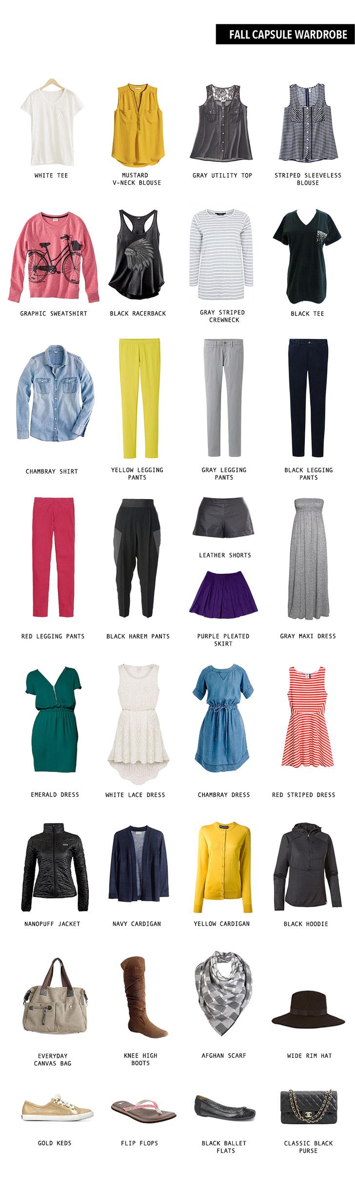 Project 333 / Fall Capsule Wardrobe.