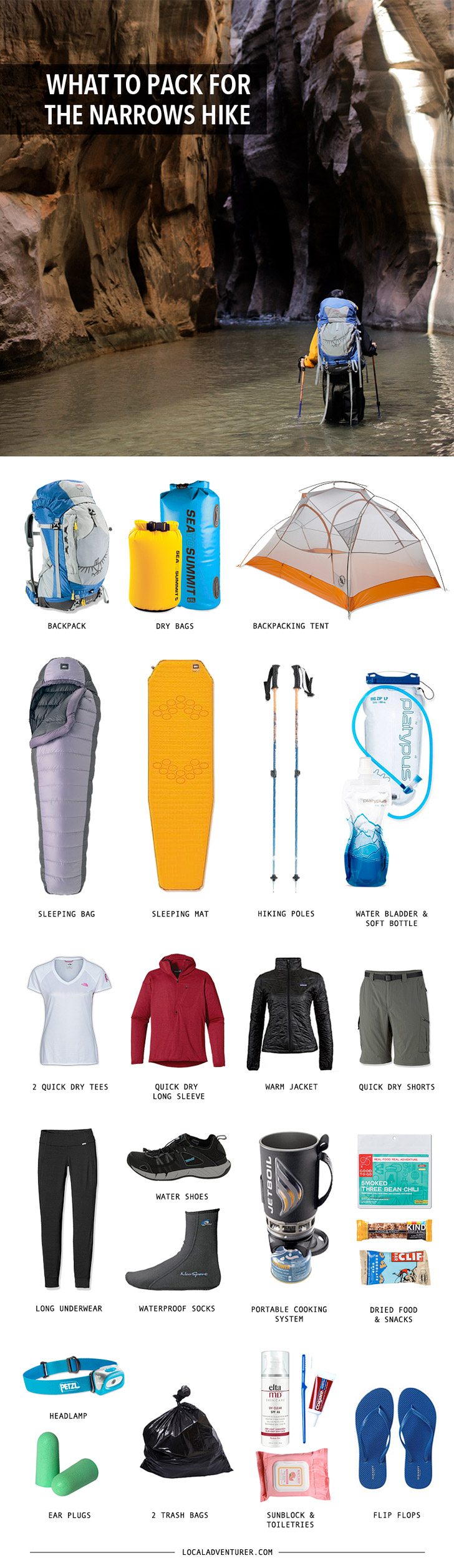 ecec8a17204a Backpacking Gear List for the Zion Narrows Hike Top Down.