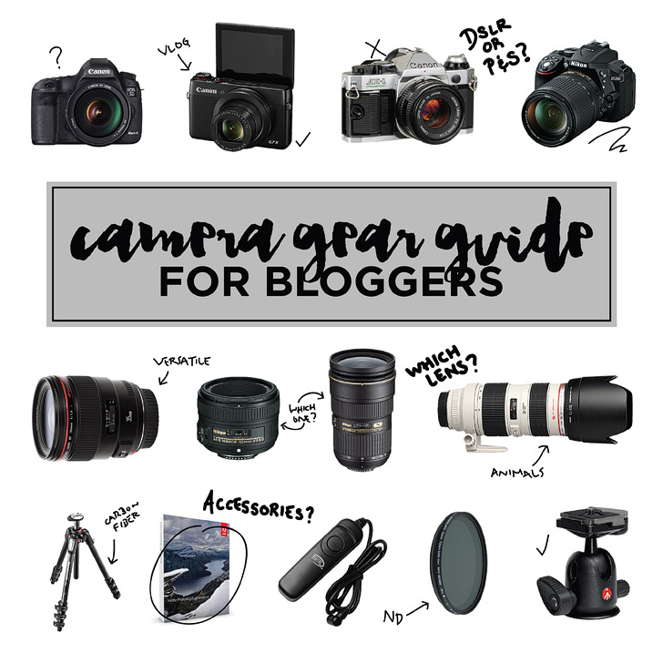 Best Cameras for Bloggers – Your Essential Guide