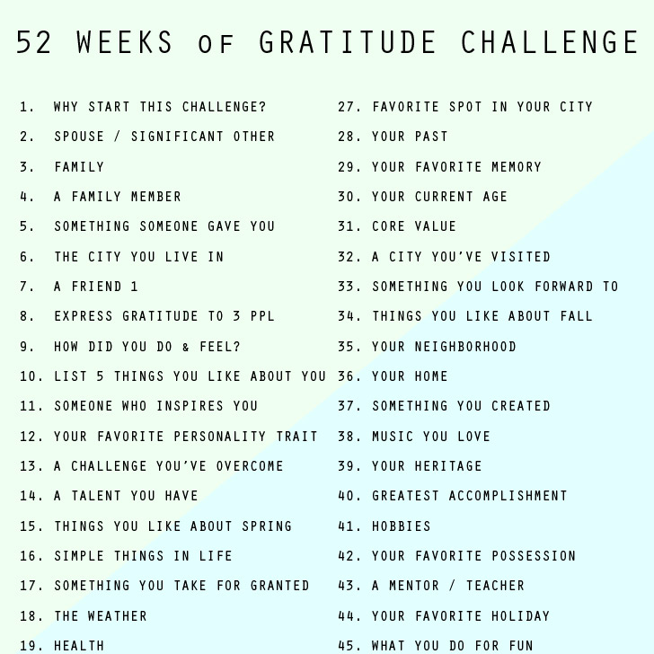 52 Weeks of Gratitude Practice Prompts.
