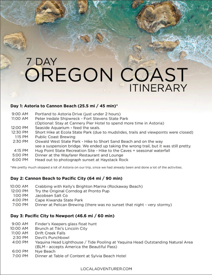 Oregon Coast Itinerary  click through to download the full printable pdf  // localadventurer.com