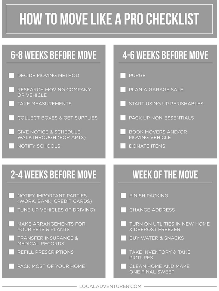 how to move like a pro checklist