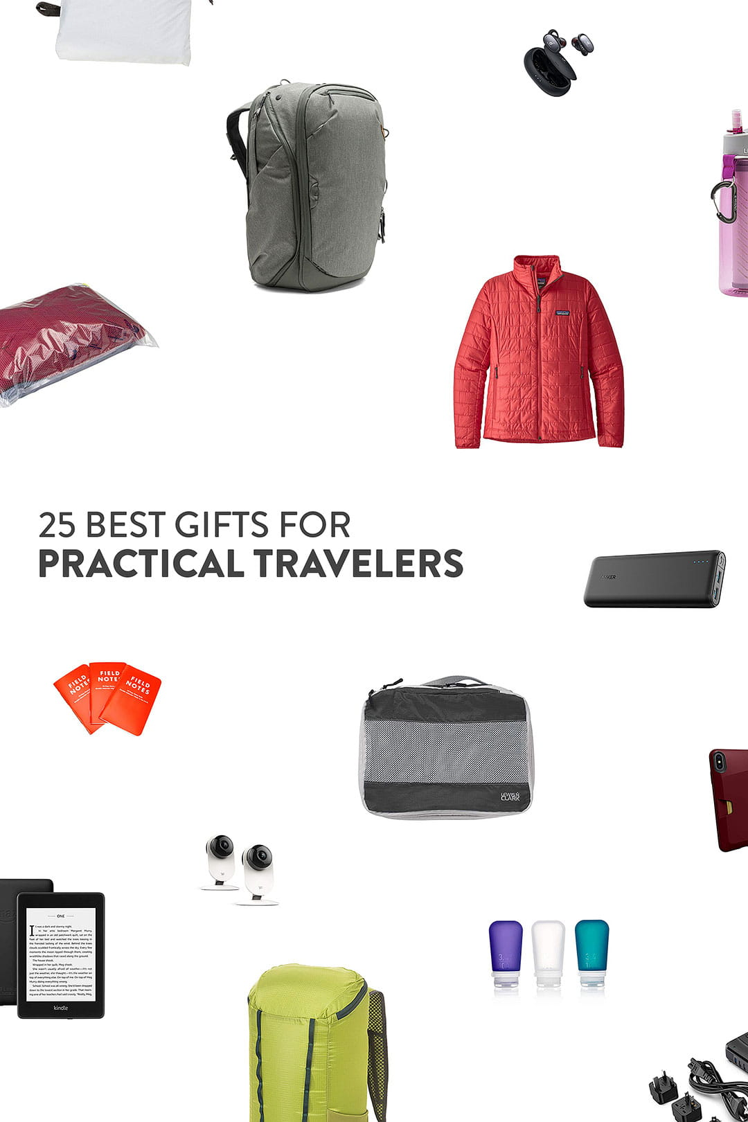 25 Greatest Useful Gifts for Travelers in 2019